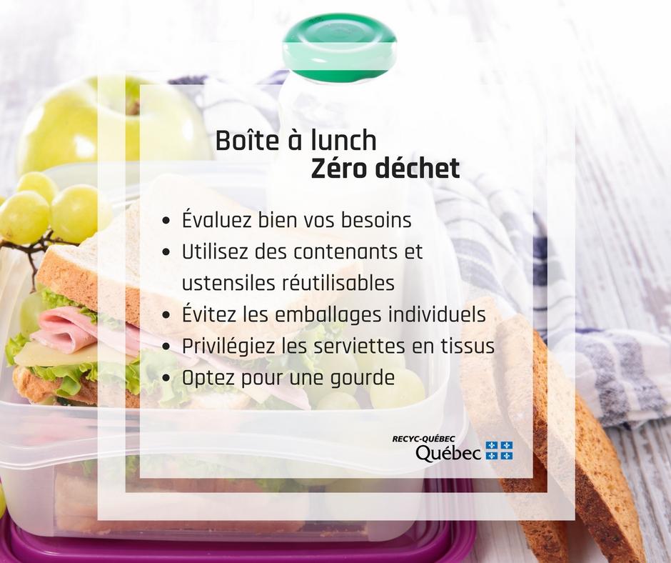 Boîte à lunch zéro déchet