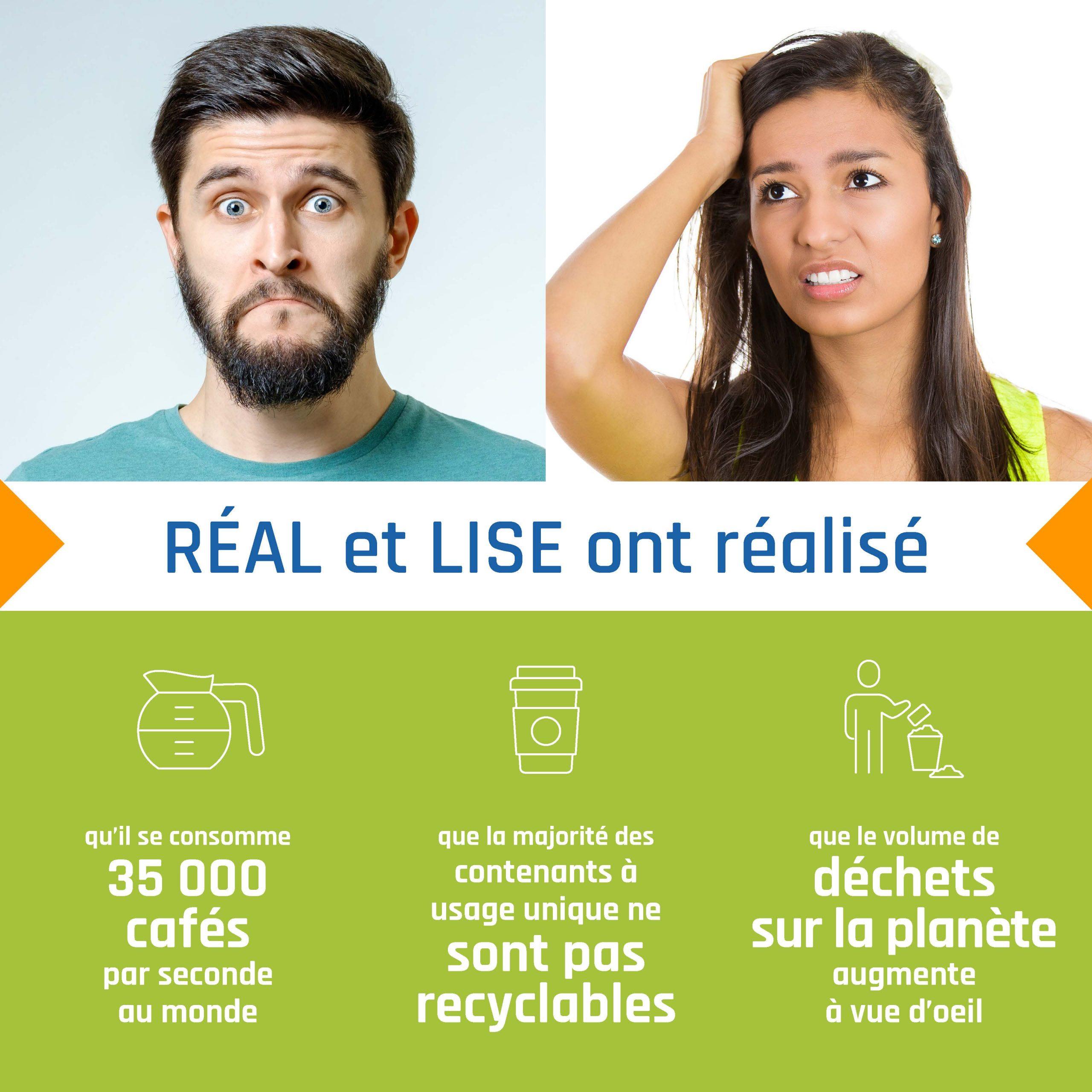 Image 1 -- Voici ce qu'on réalisé Réal et Lise sur le plan écologique