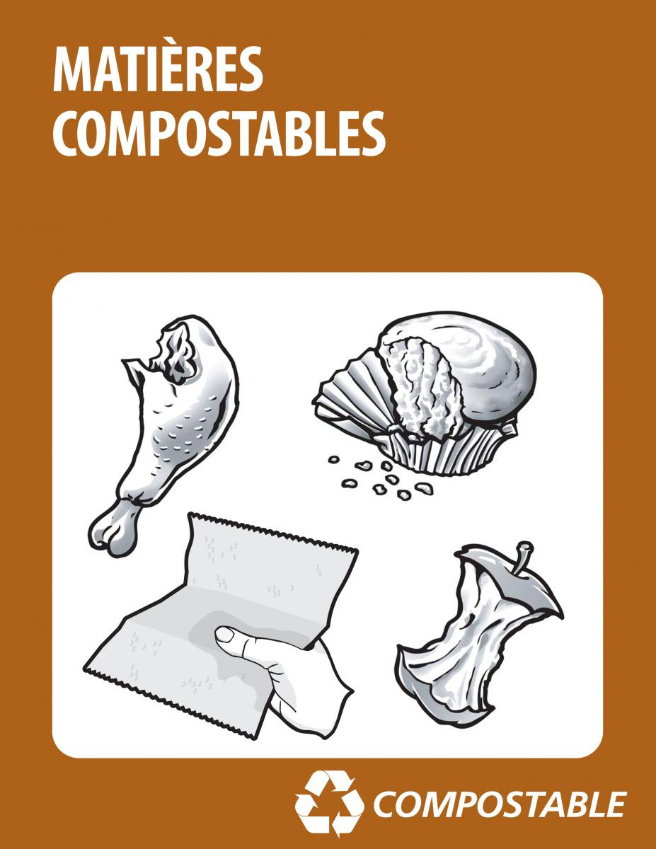 Aperçu du visuel Compostage format Affiche