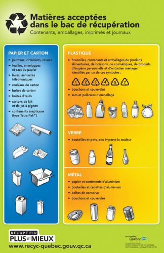 Affiche présentant la Charte des matières recyclables de la collecte sélective