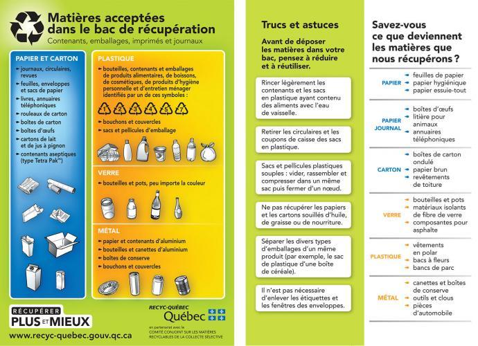 Carte informative sur la Charte des matières recyclables qui contient de l'information sur les bonnes pratiques de récupération ainsi que sur ce que deviennent les matières
